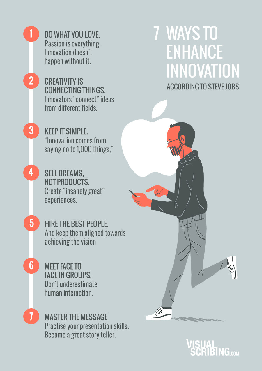 7 ways to enhance innovation according to Steve Jobs infographic